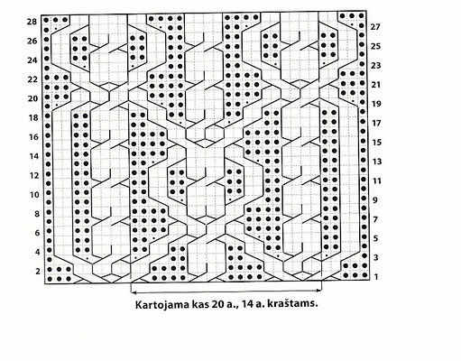 continuous-cable-knit-stitch-chart