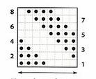 diagonal-knit-purl-knit-stitch-chart