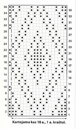 diamond-knit-and-purl-motif-chart