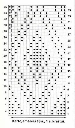 diamond-knit-and-purl-motif-chart