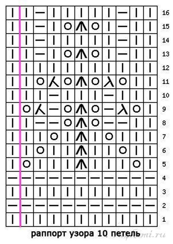 lace-goblets-knitting-stitch-chart