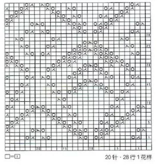 interesting-triangle-pattern-lace-stitch-to-knit-chart