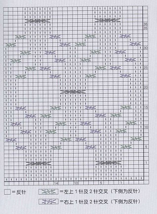 cable-roots-knitting-stitch-chart