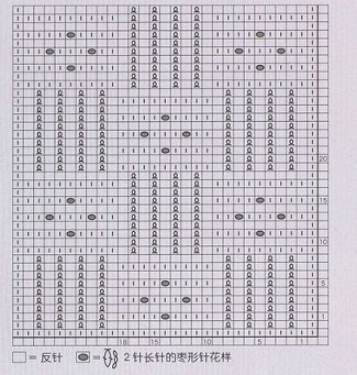 checked-bobbles-knitting-stitch-chart