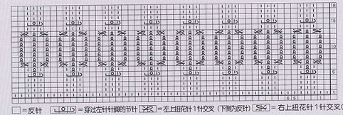 slip-stitch-ribbed-edging-knitting-stitch-chart