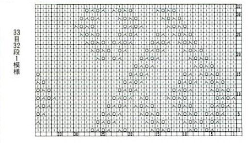 swirls-lace-knit-stitch-chart