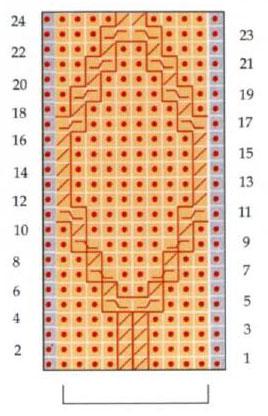 twisted-diamonds-knit-stitch-chart