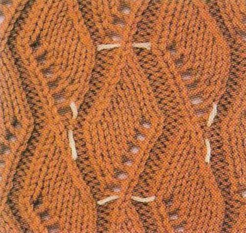 Knit Zig Zag Rib Stitch : New zig zag knitting stitch kingdom