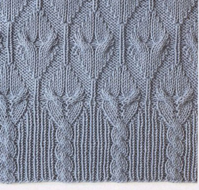 Knitted Edging Patterns Knitting Kingdom