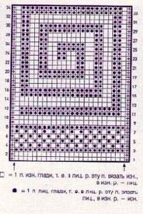 Greek Key Knit Stitch - Knitting Kingdom