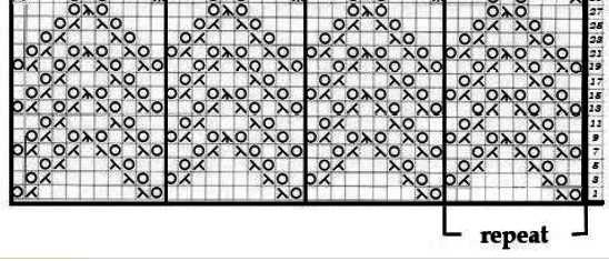 Knitting Pattern Diagrams : Lace shawl Pattern Diagrams - Knitting Kingdom