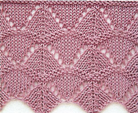 Knitting Stitch K5b : Triangles Lace Knitting Stitch - Knitting Kingdom