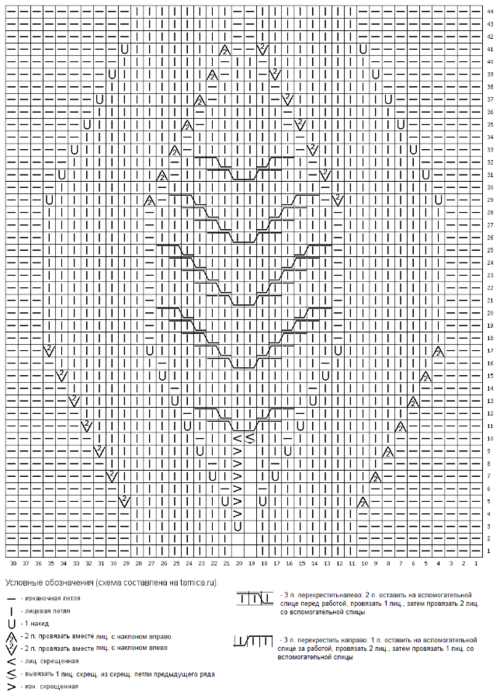 Cable Knitting Diagram : Flame shaped cable knitting stitch kingdom