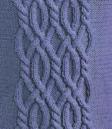 Intricate Cable Knitting Panel Free Stitch Knitting Kingdom