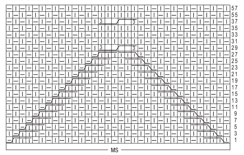 Upside Down V into a Cable Knit Stitch chart - Knitting Kingdom