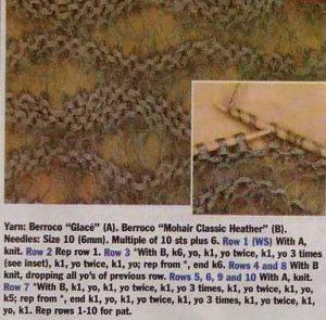 Wave Stitch Knitting Pattern