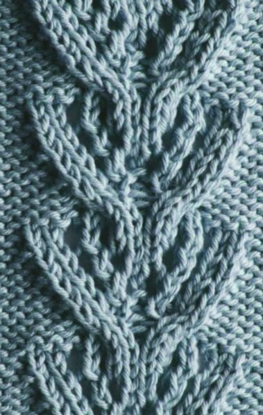 Waves in Cables and Lace Knitting Stitch