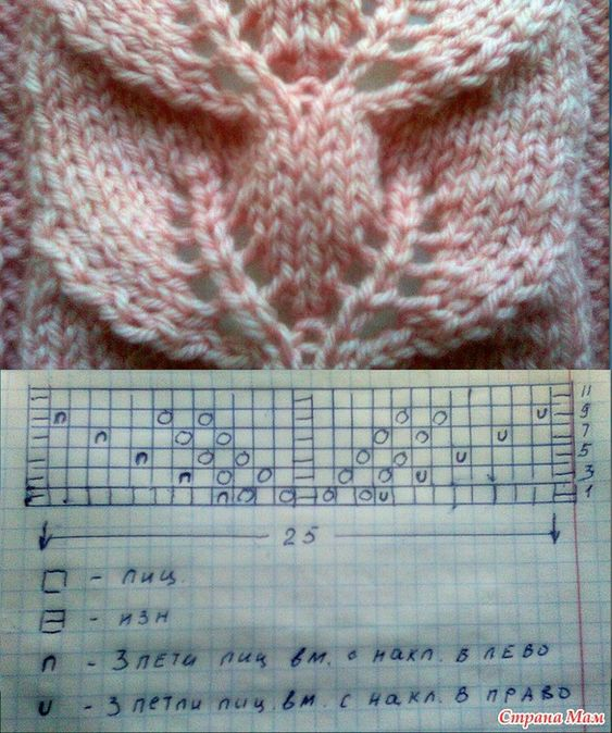 Double Leaf Lace Knitting Stitch
