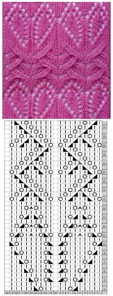 Hearts to Zig Zags Lace Knitting Stitch