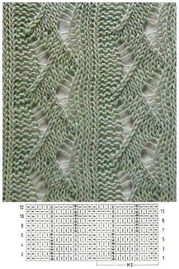 Vertical Chevron Stripes Lace Knitting Stitch