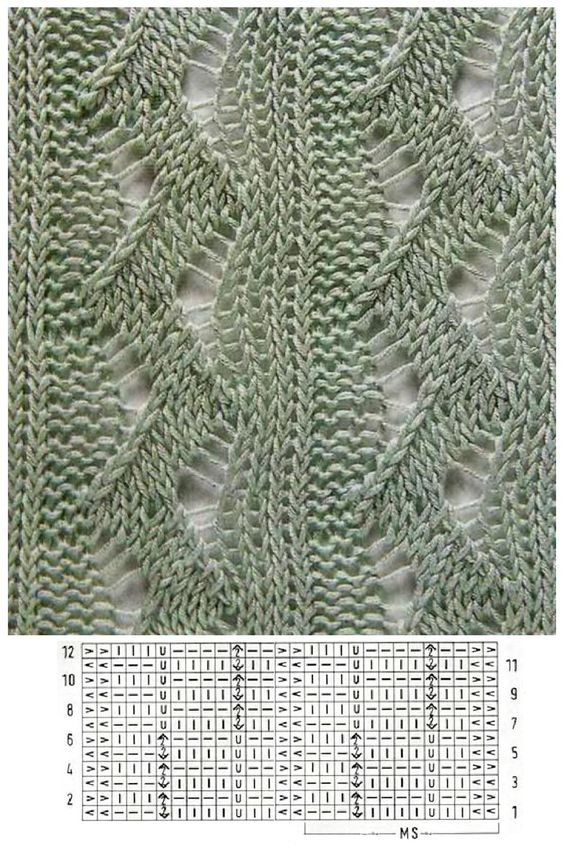 Vertical Chevron Stripes Lace Knitting Stitch