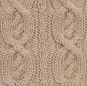 Figure 8 Cables and Rope Knitting Stitch