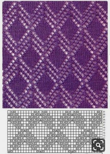 Free Lace Diamond Knitting Stitch Chart