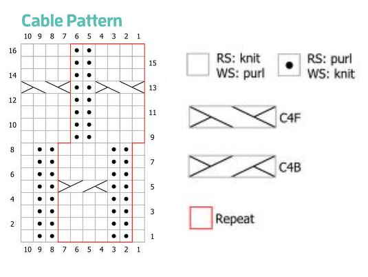 Cable knitting stitch chart